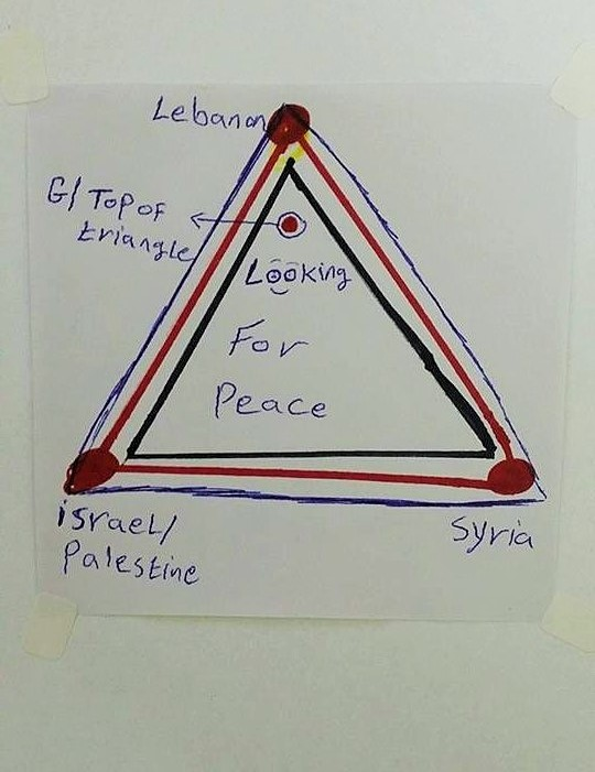 Triangle depicting the borders of Syria, Lebanon and Israel